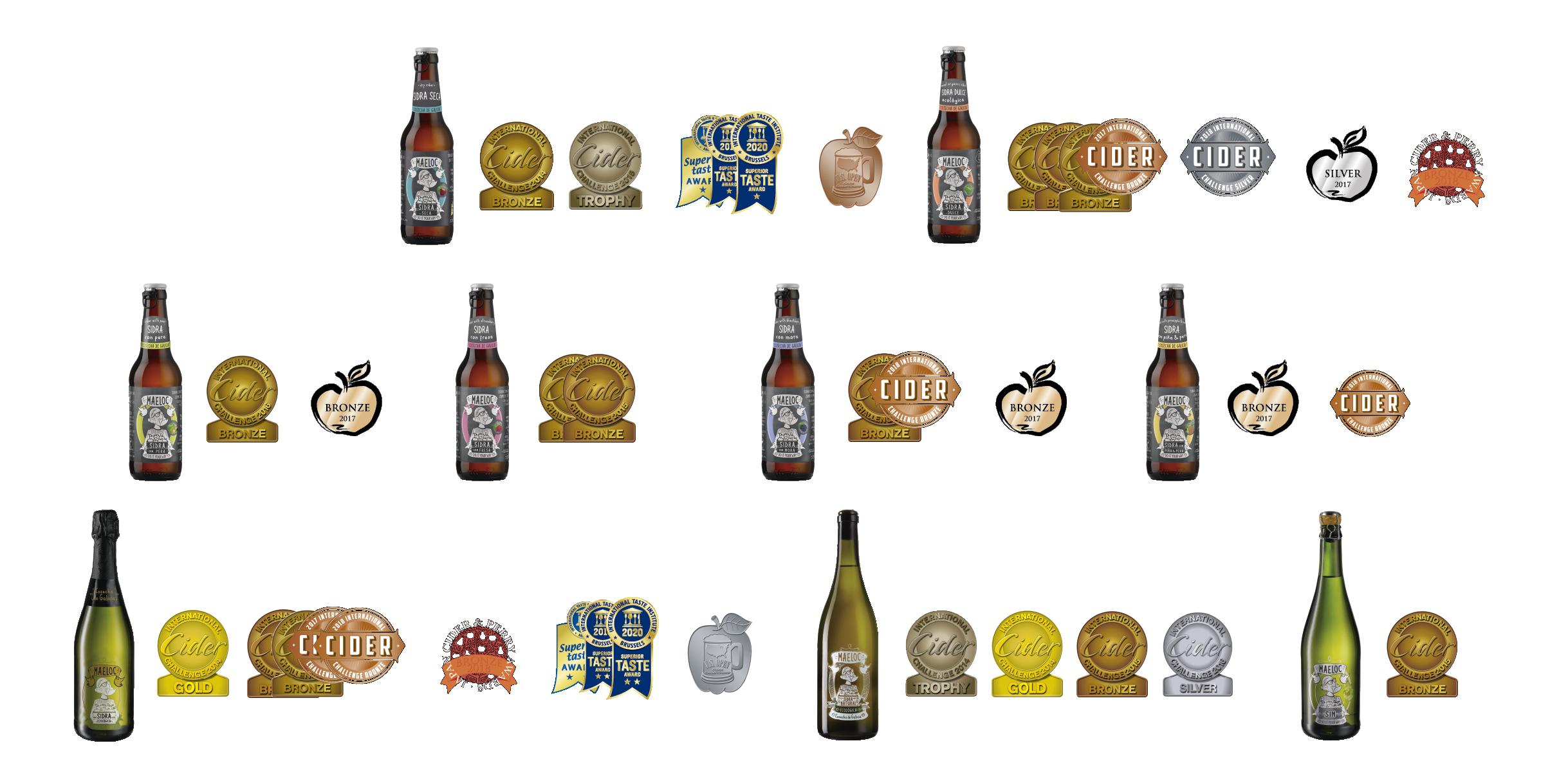 Maeloc Ciders Prizes